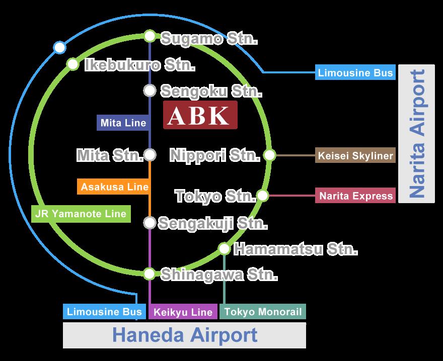 From Narita Airport and Haneda Airport